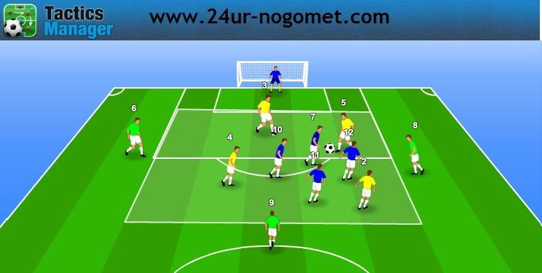 Igralna oblika 4 + 3 : 4