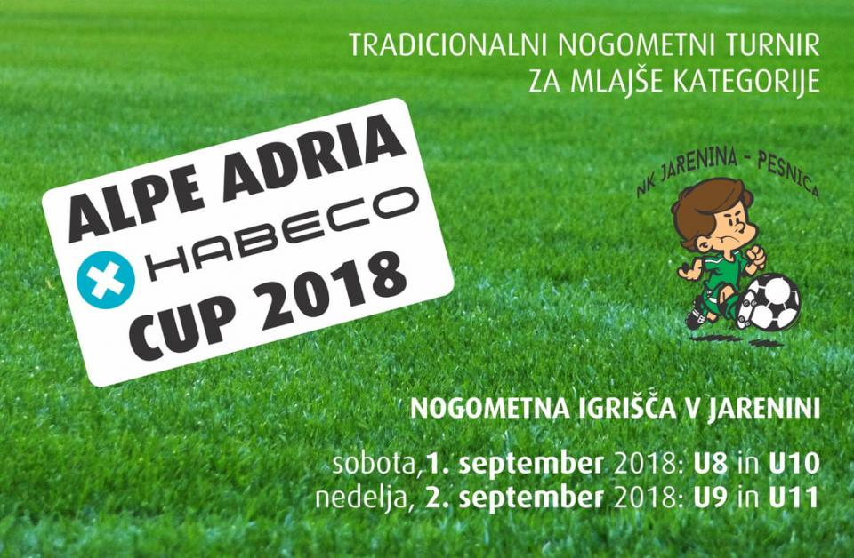 Alpe Adria Habeco Cup 2018